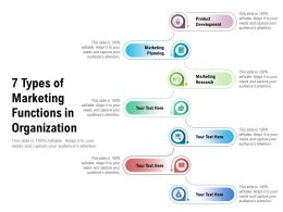 7 Types Of Marketing Functions In Organization