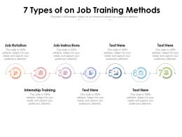 7 Types Of On Job Training Methods