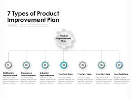 7 Types Of Product Improvement Plan
