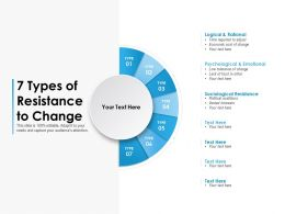 7 Types Of Resistance To Change