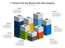 7 Vertical Flat Top Blocks With Data Analysis