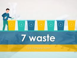 7 Waste Resources Effectively Maintain Sustainability Biological Process