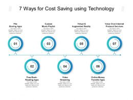 7 Ways For Cost Saving Using Technology