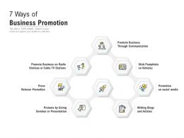7 Ways Of Business Promotion