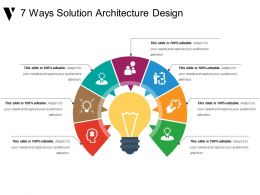 7 Ways Solution Architecture Design Presentation Examples