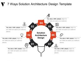 7 Ways Solution Architecture Design Template Presentation Deck