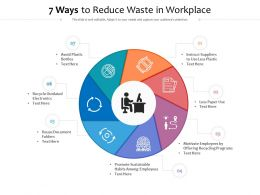 7 Ways To Reduce Waste In Workplace