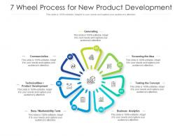 7 Wheel Process For New Product Development