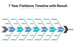 7 Year Fishbone Timeline With Result