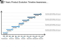 7_years_product_evolution_timeline_awareness_segmentation_optimization_performance_Slide01