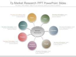 7p Market Research Ppt Powerpoint Slides