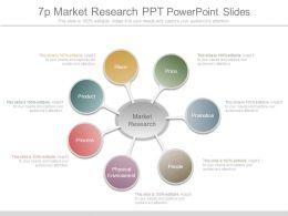 7p Market Research Ppt Powerpoint Slides