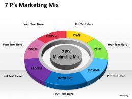 7P Marketing Mix 6