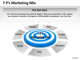 7P Marketing Mix 8