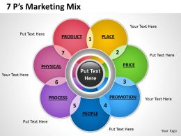 7P Marketing Mix 9