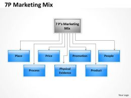 7p marketing mix diagram 3