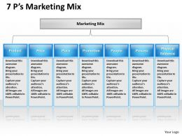 7P Marketing Mix ppt design 4