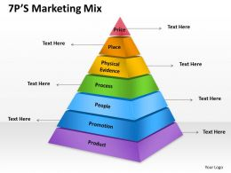 7ps_of_marketing_mix_diagram_Slide01