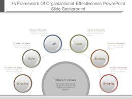 7s Framework Of Organizational Effectiveness Powerpoint Slide Background