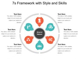 7s Framework With Style And Skills