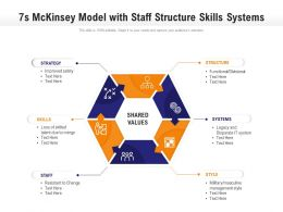 7s Mckinsey Model With Staff Structure Skills Systems