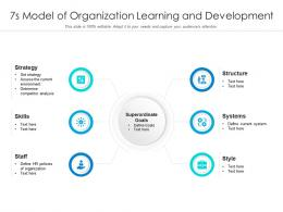 7s Model Of Organization Learning And Development