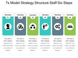 7s Model Strategy Structure Staff Six Steps