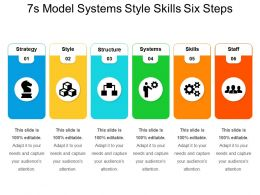 7s Model Systems Style Skills Six Steps