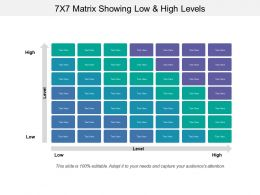 7x7 Matrix Showing Low And High Levels