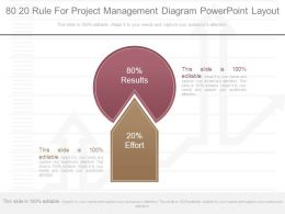 80 20 Rule For Project Management Diagram Powerpoint Layout