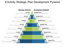 8 Activity Strategic Plan Development Pyramid