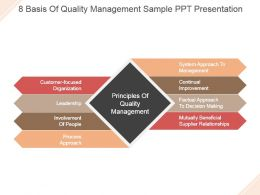 8 Basis Of Quality Management Sample Ppt Presentation
