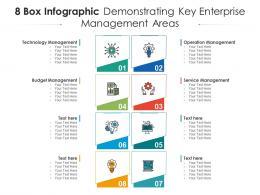 8 Box Infographic Demonstrating Key Enterprise Management Areas
