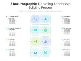 8 Box Infographic Depicting Leadership Building Process