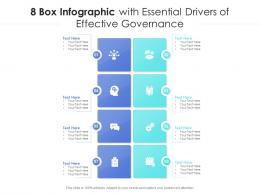 8 Box Infographic With Essential Drivers Of Effective Governance