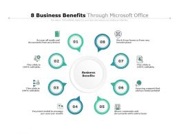8 Business Benefits Through Microsoft Office