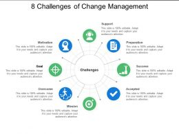 8 Challenges Of Change Management