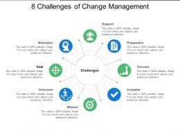 8_challenges_of_change_management_Slide01