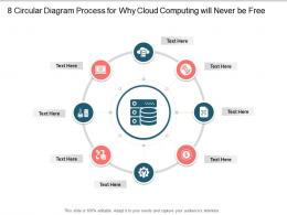 8 Circular Diagram Process For Why Cloud Computing Will Never Be Free Infographic Template