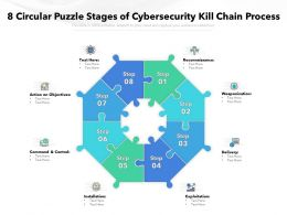 8 Circular Puzzle Stages Of Cybersecurity Kill Chain Process