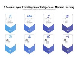 8 Column Layout Exhibiting Major Categories Of Machine Learning