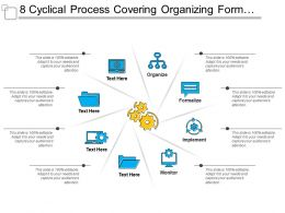 8 Cyclical Process Covering Organizing Formalize Implement And Monitor