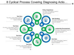 8 Cyclical Process Steps Covering Leadership Development Policy Experience And Skill Building