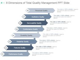 8 Dimensions Of Total Quality Management Ppt Slide