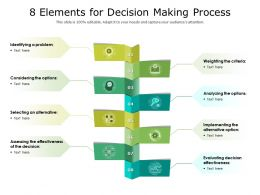 8 Elements For Decision Making Process