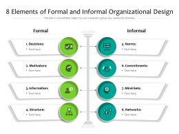 8 Elements Of Formal And Informal Organizational Design
