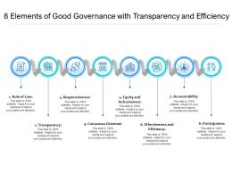 8 Elements Of Good Governance With Transparency And Efficiency
