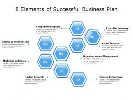 8 Elements Of Successful Business Plan