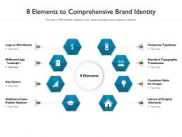 8 Elements To Comprehensive Brand Identity