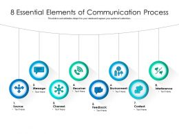 8 Essential Elements Of Communication Process
